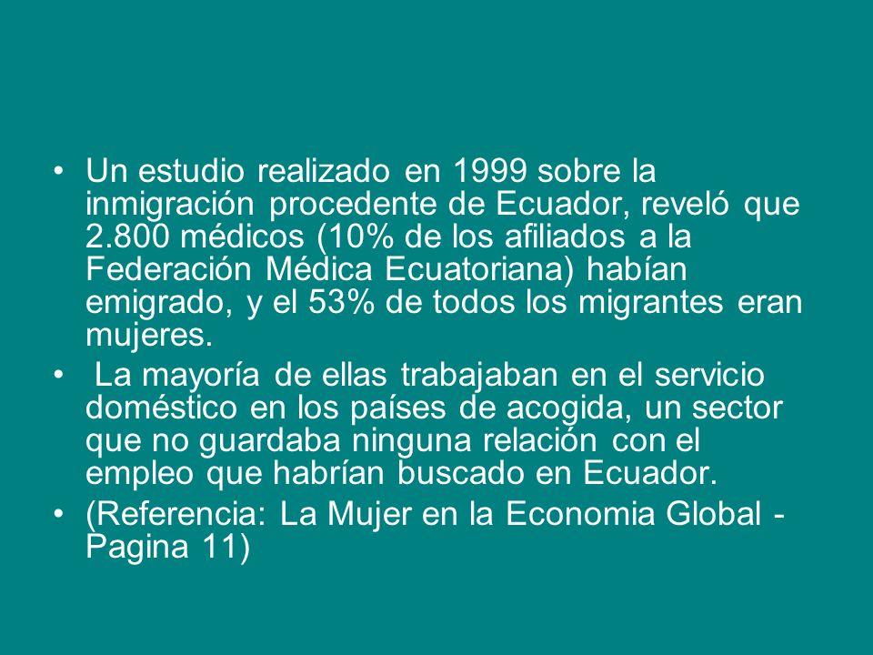 Un estudio realizado en 1999 sobre la inmigración procedente de Ecuador, reveló que 2.800 médicos (10% de los afiliados a la Federación Médica Ecuatoriana) habían emigrado, y el 53% de todos los migrantes eran mujeres.