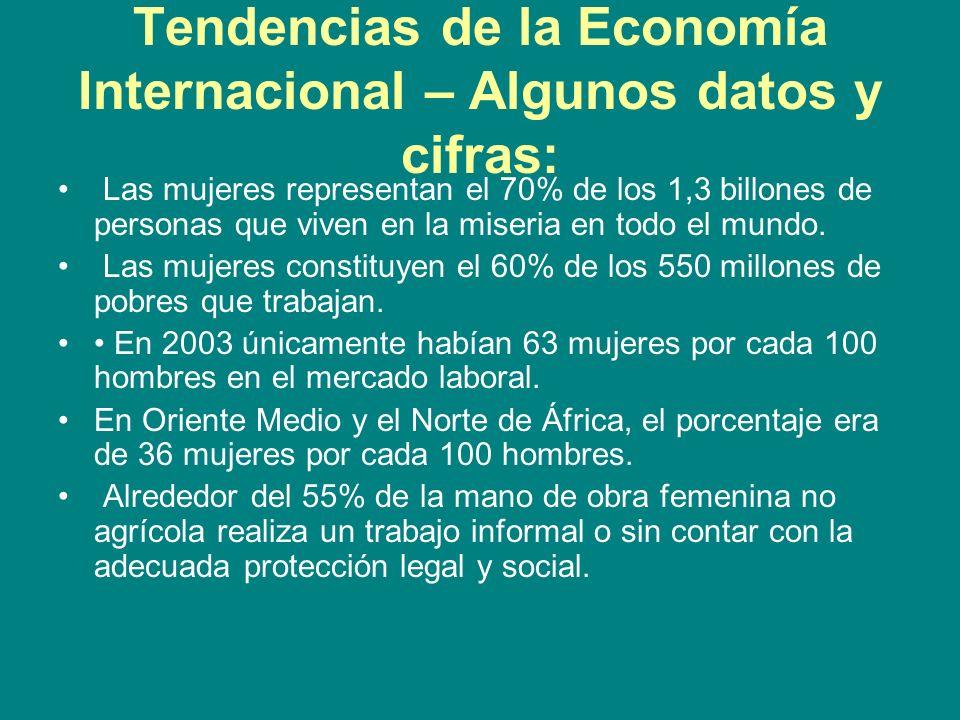 Tendencias de la Economía Internacional – Algunos datos y cifras: