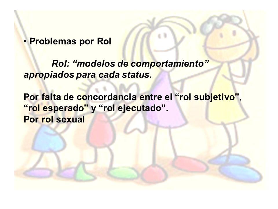Problemas por Rol Rol: modelos de comportamiento apropiados para cada status.