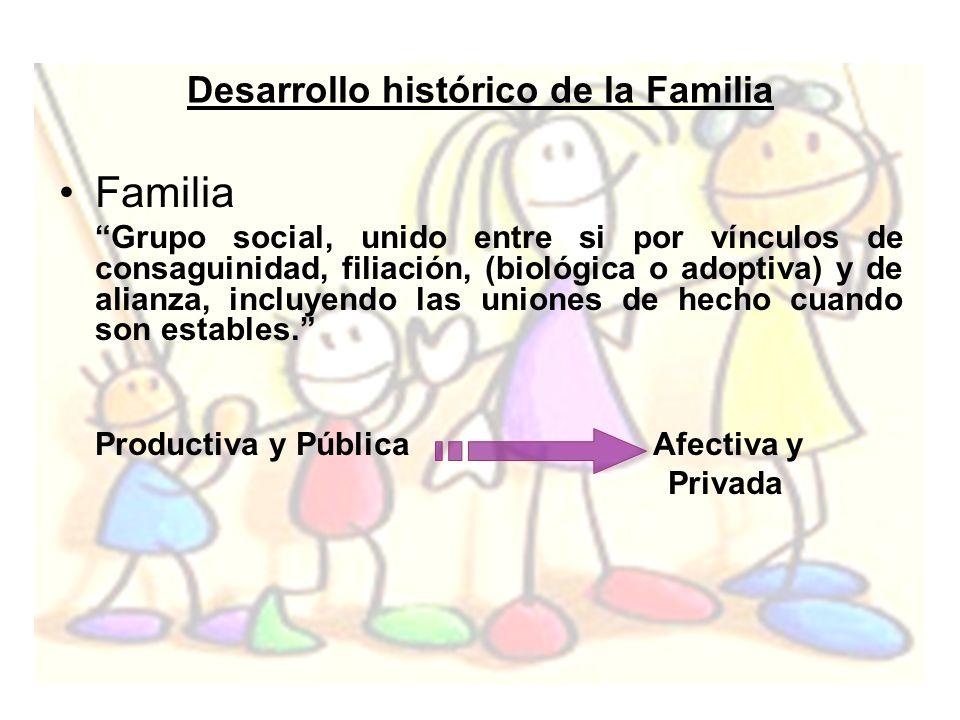 Desarrollo histórico de la Familia
