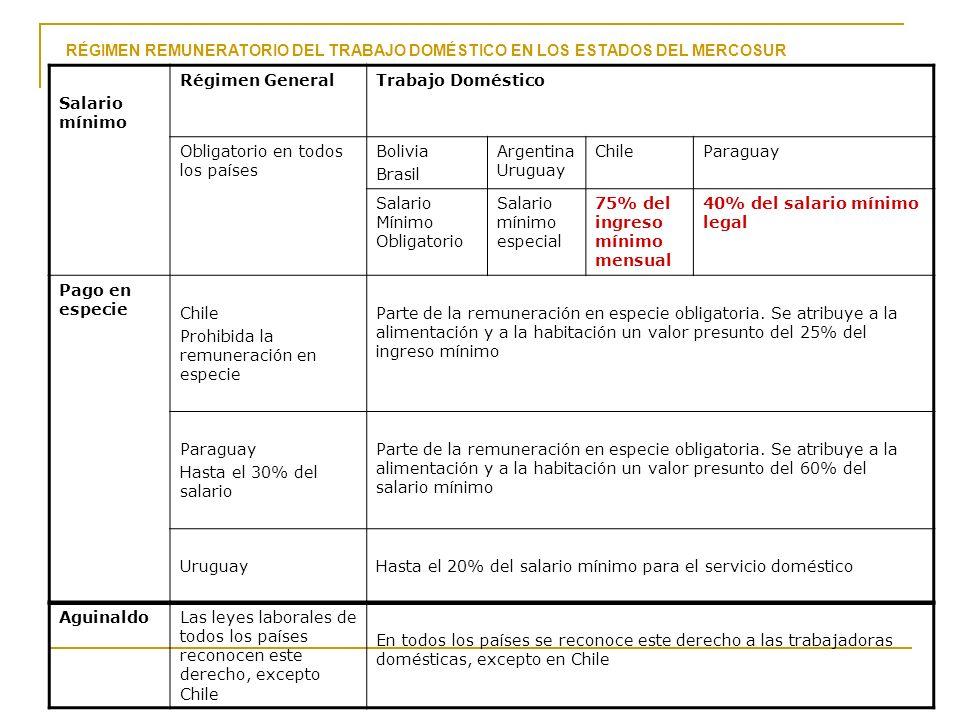 RÉGIMEN REMUNERATORIO DEL TRABAJO DOMÉSTICO EN LOS ESTADOS DEL MERCOSUR