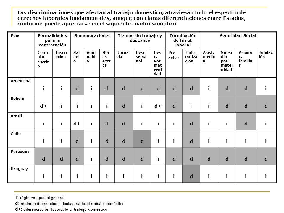 d: régimen diferenciado desfavorable al trabajo doméstico