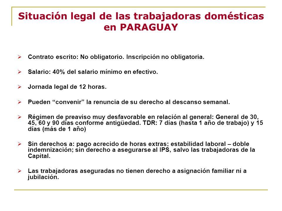 Situación legal de las trabajadoras domésticas en PARAGUAY