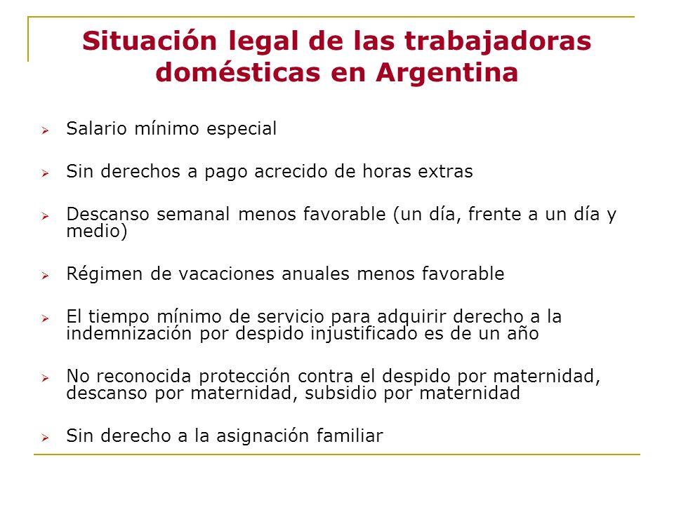 Situación legal de las trabajadoras domésticas en Argentina