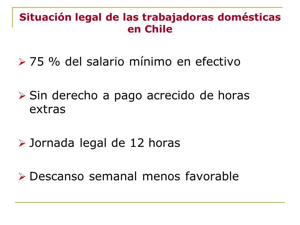 Situación legal de las trabajadoras domésticas en Chile