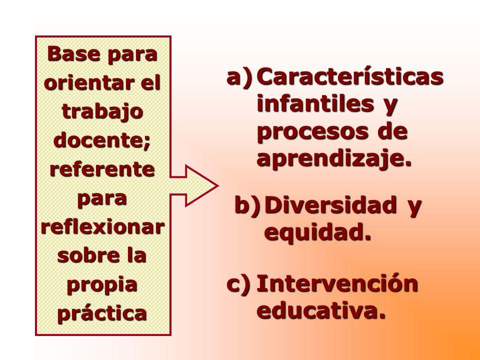 Características infantiles y procesos de aprendizaje.