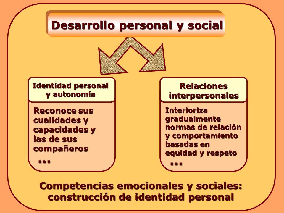 Identidad personal y autonomía Relaciones interpersonales