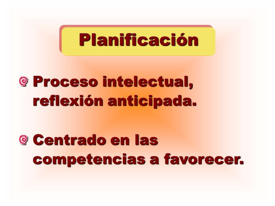 Planificación Proceso intelectual, reflexión anticipada.