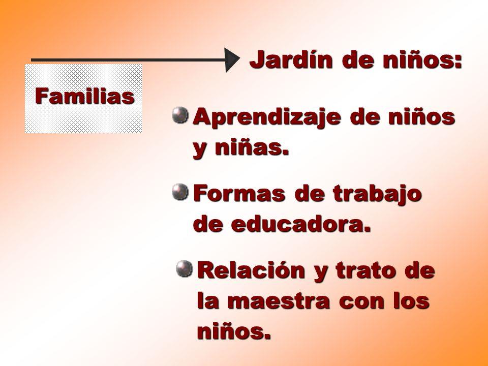 Jardín de niños: Aprendizaje de niños y niñas.