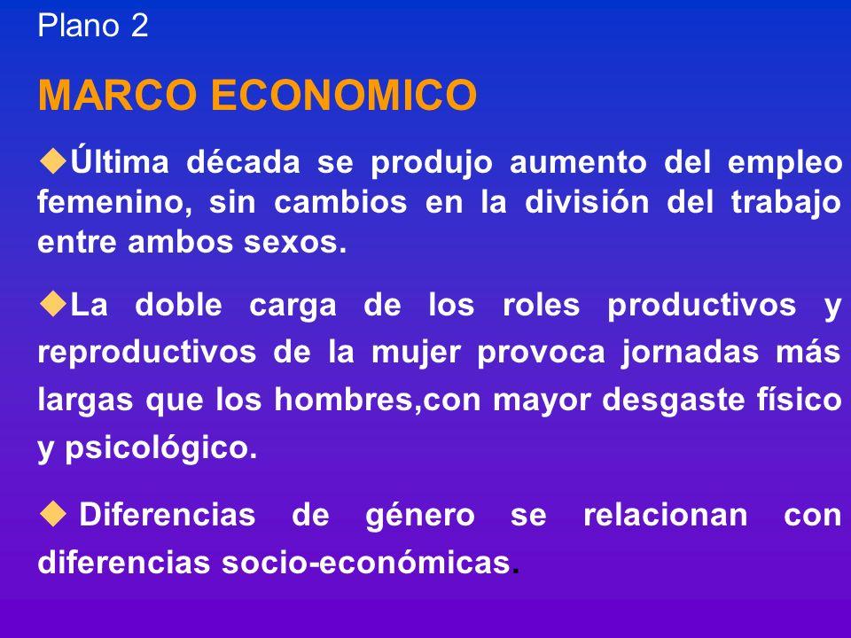 Plano 2MARCO ECONOMICO. Última década se produjo aumento del empleo femenino, sin cambios en la división del trabajo entre ambos sexos.