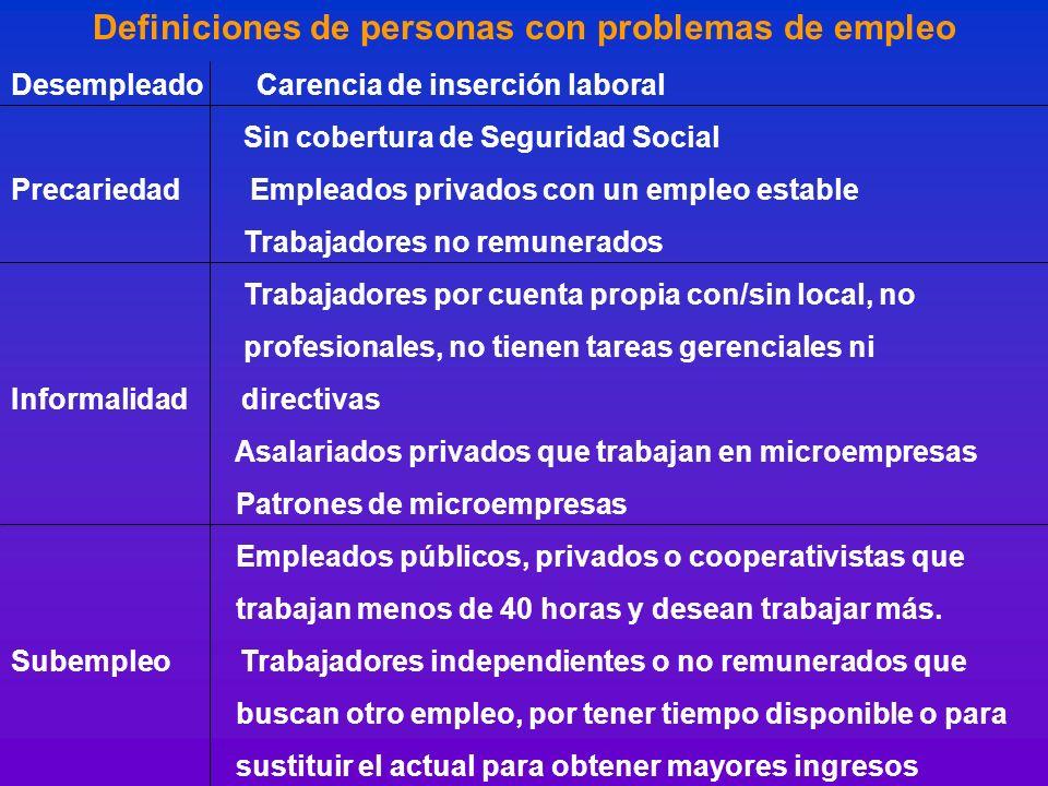 Definiciones de personas con problemas de empleo