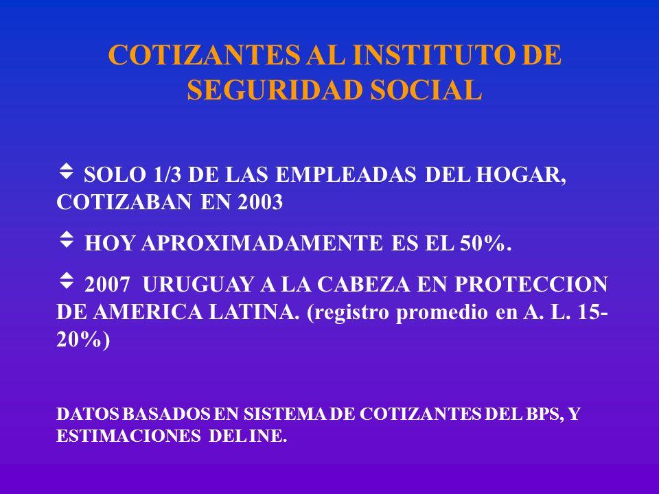 COTIZANTES AL INSTITUTO DE SEGURIDAD SOCIAL