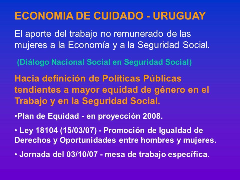 ECONOMIA DE CUIDADO - URUGUAY