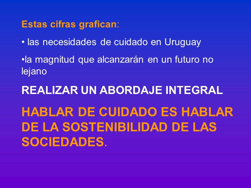 HABLAR DE CUIDADO ES HABLAR DE LA SOSTENIBILIDAD DE LAS SOCIEDADES.