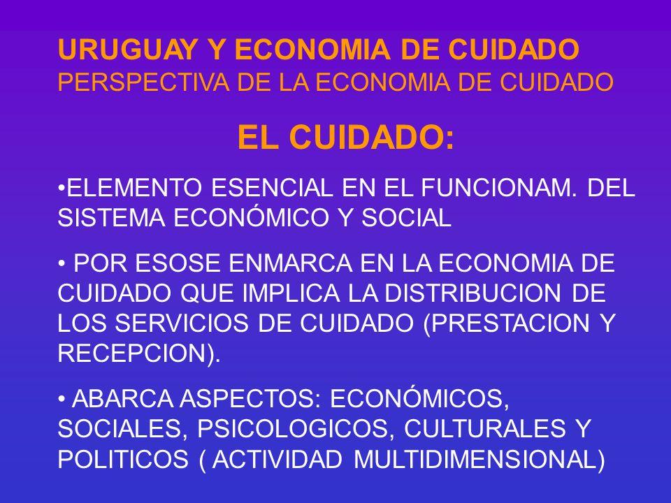 URUGUAY Y ECONOMIA DE CUIDADO PERSPECTIVA DE LA ECONOMIA DE CUIDADO