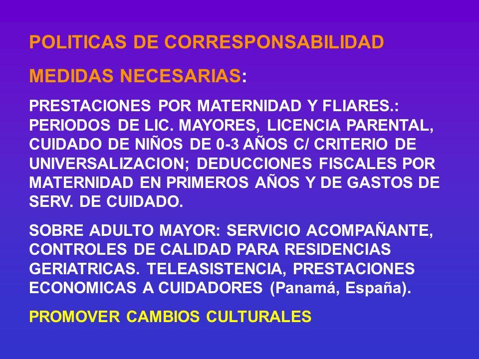 POLITICAS DE CORRESPONSABILIDAD MEDIDAS NECESARIAS: