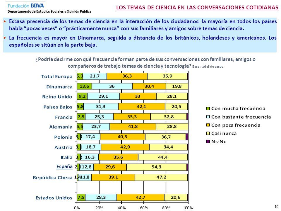 LOS TEMAS DE CIENCIA EN LAS CONVERSACIONES COTIDIANAS
