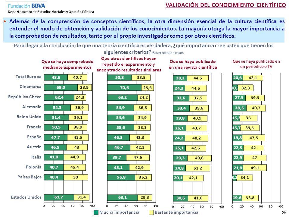 VALIDACIÓN DEL CONOCIMIENTO CIENTÍFICO