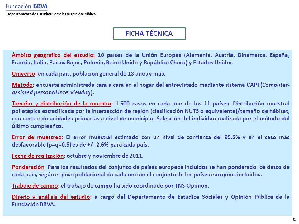 Departamento de Estudios Sociales y Opinión Pública