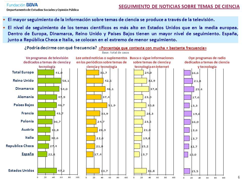 SEGUIMIENTO DE NOTICIAS SOBRE TEMAS DE CIENCIA