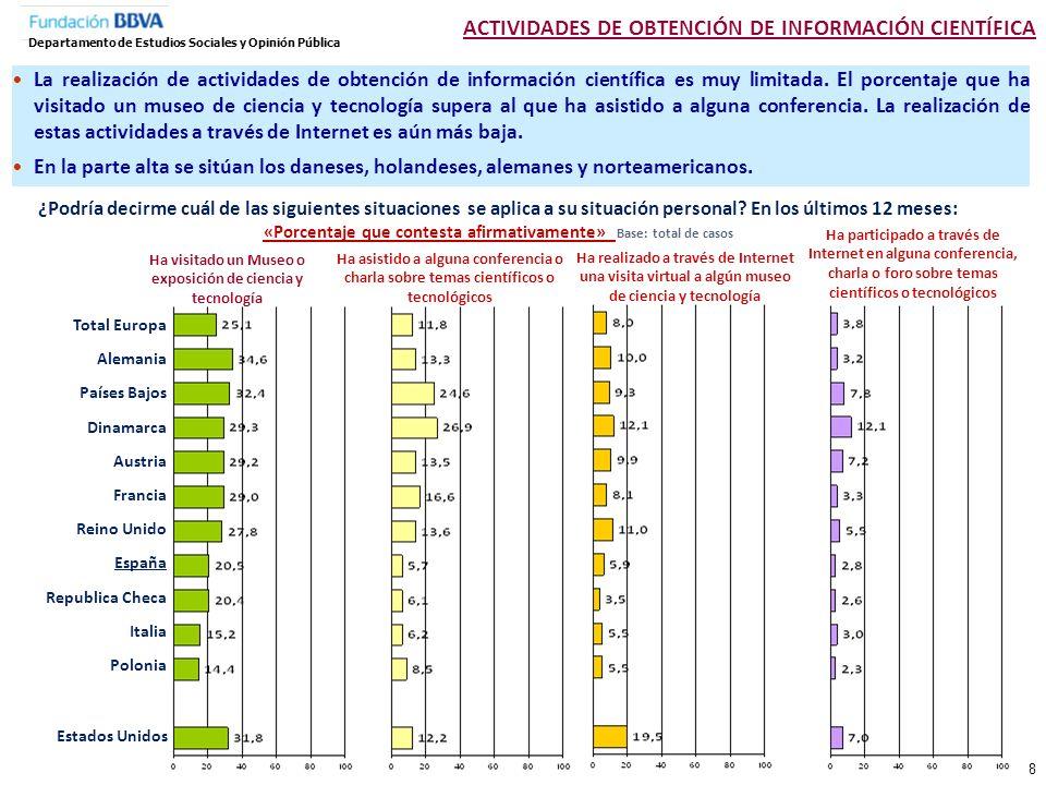 ACTIVIDADES DE OBTENCIÓN DE INFORMACIÓN CIENTÍFICA