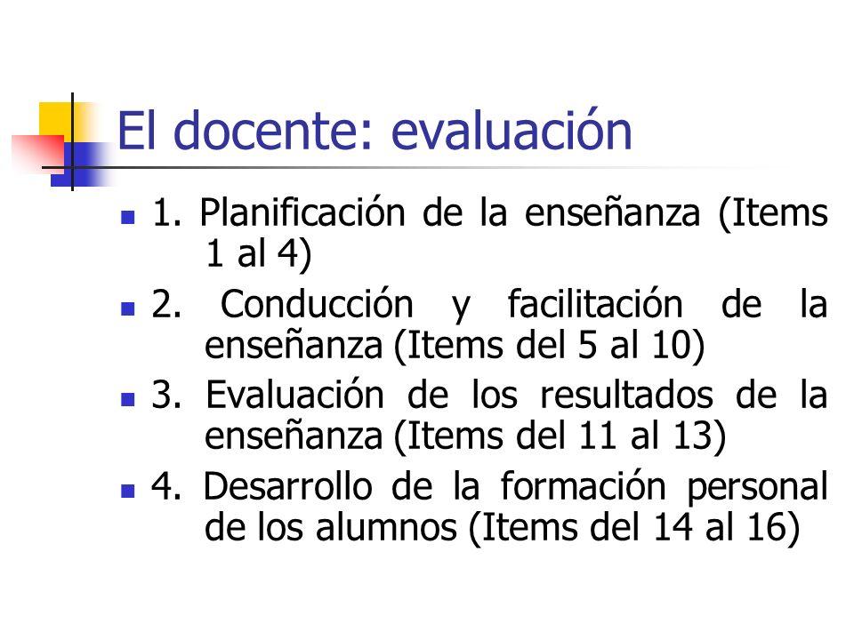 El docente: evaluación