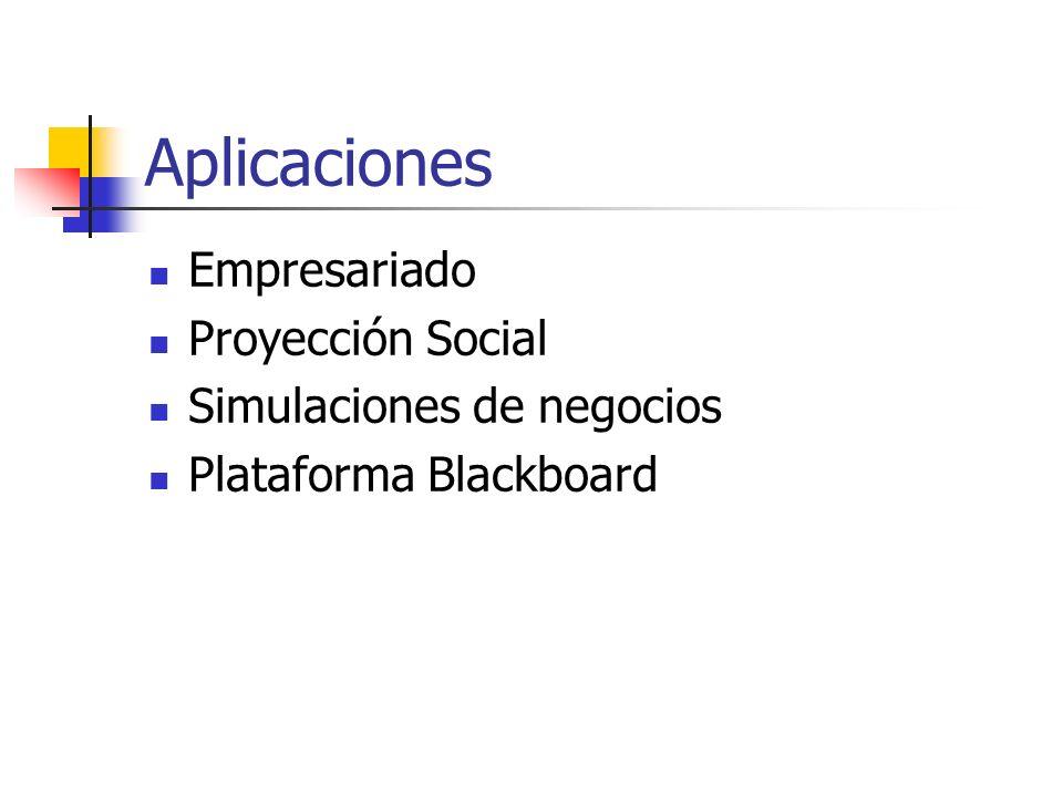 Aplicaciones Empresariado Proyección Social Simulaciones de negocios