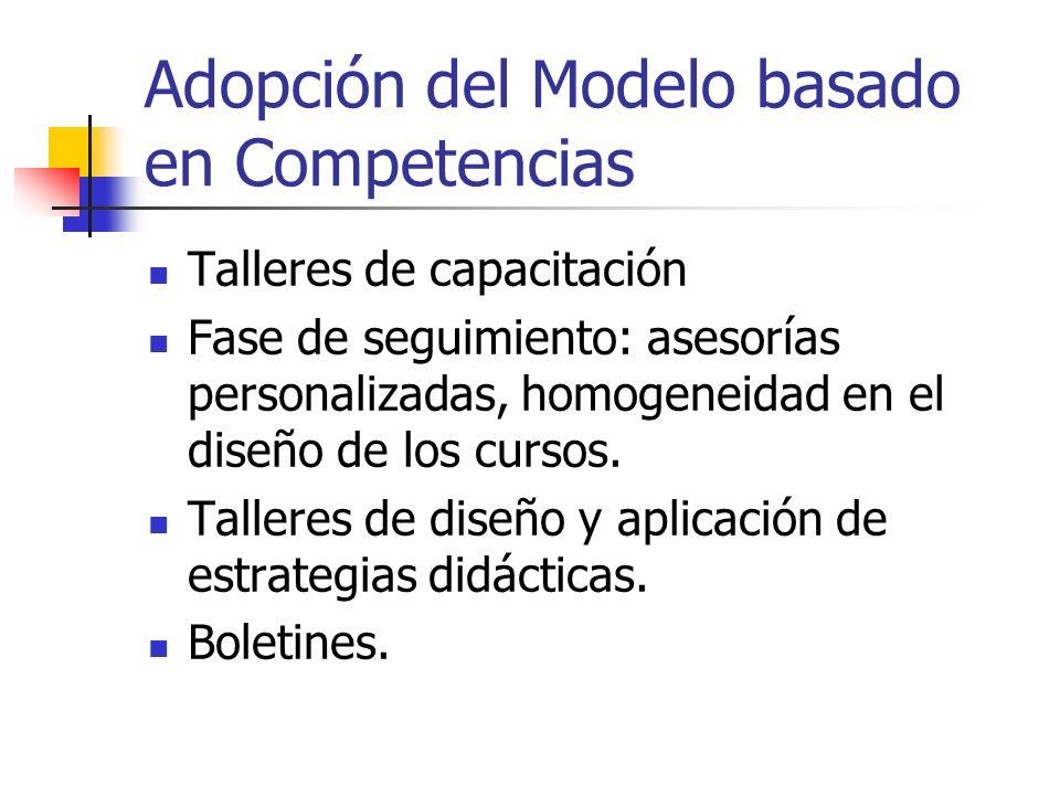 Adopción del Modelo basado en Competencias