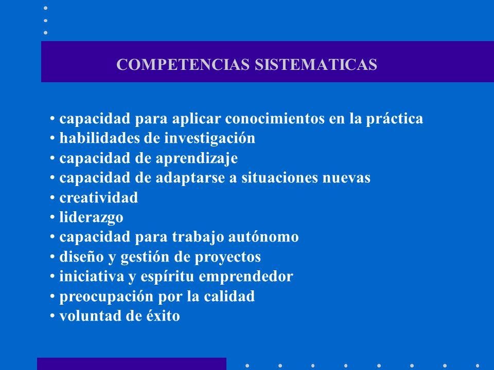 COMPETENCIAS SISTEMATICAS