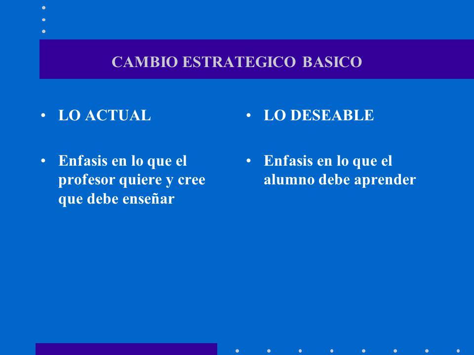 CAMBIO ESTRATEGICO BASICO