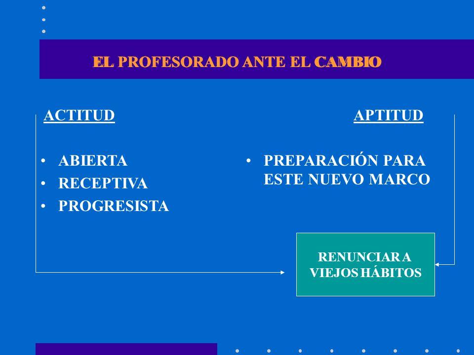 EL PROFESORADO ANTE EL CAMBIO
