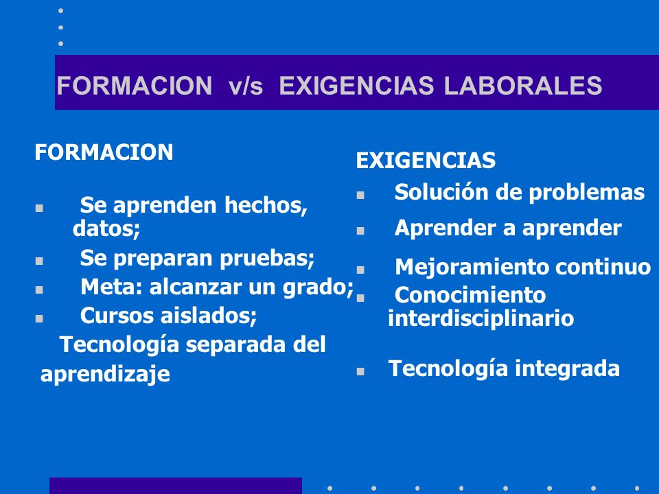 FORMACION v/s EXIGENCIAS LABORALES
