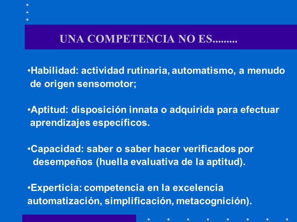 UNA COMPETENCIA NO ES......... Habilidad: actividad rutinaria, automatismo, a menudo. de origen sensomotor;