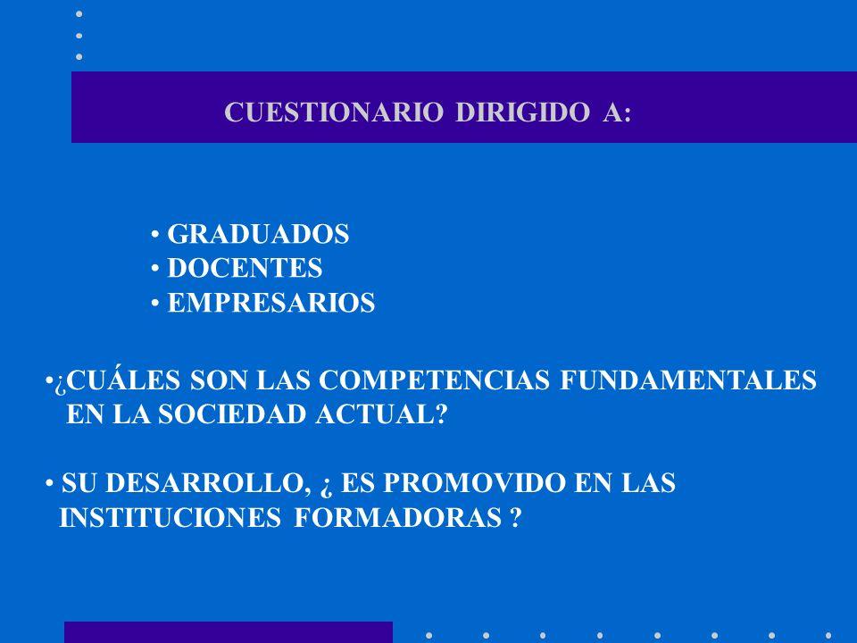 CUESTIONARIO DIRIGIDO A: