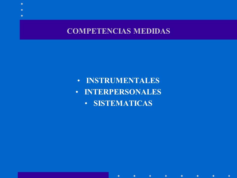COMPETENCIAS MEDIDAS INSTRUMENTALES INTERPERSONALES SISTEMATICAS
