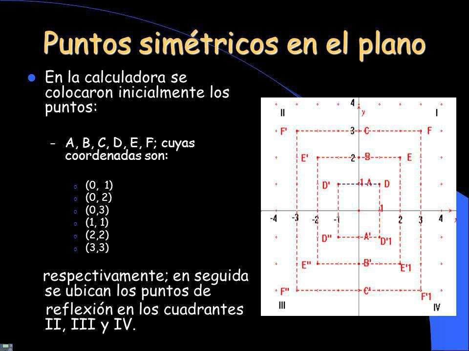 Puntos simétricos en el plano