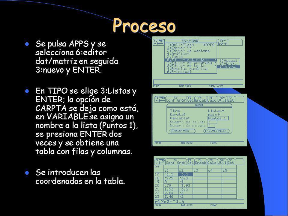 Proceso Se pulsa APPS y se selecciona 6:editor dat/matriz en seguida 3:nuevo y ENTER.