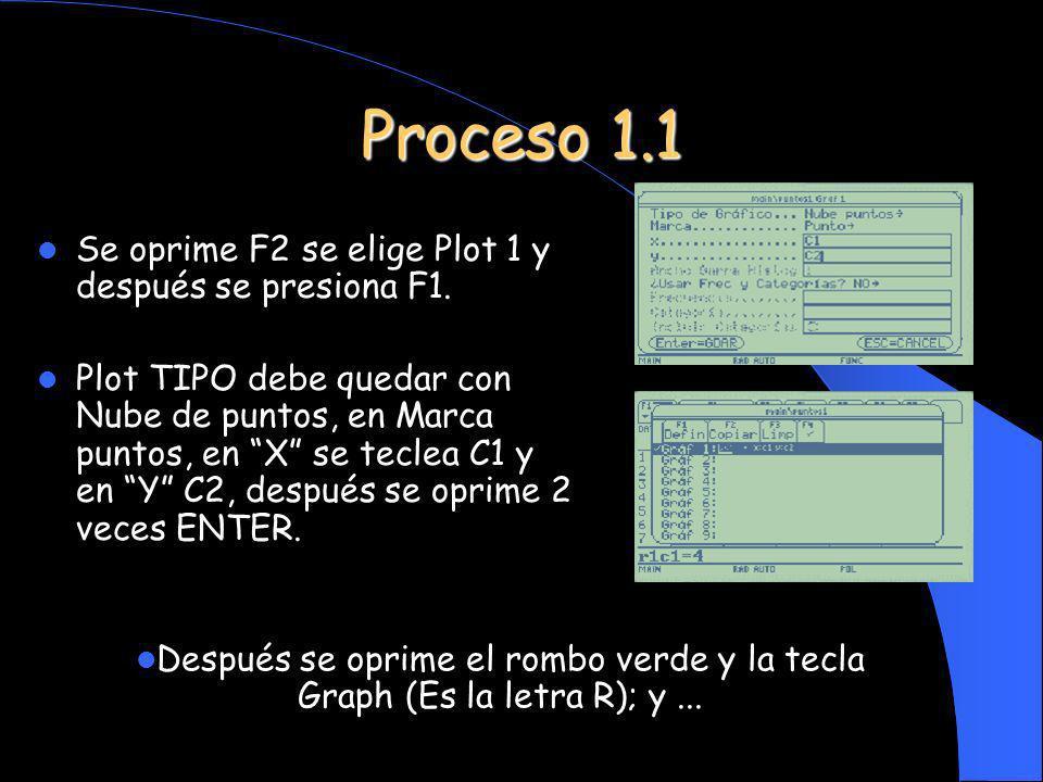 Proceso 1.1 Se oprime F2 se elige Plot 1 y después se presiona F1.