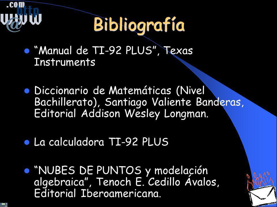 Bibliografía Manual de TI-92 PLUS , Texas Instruments