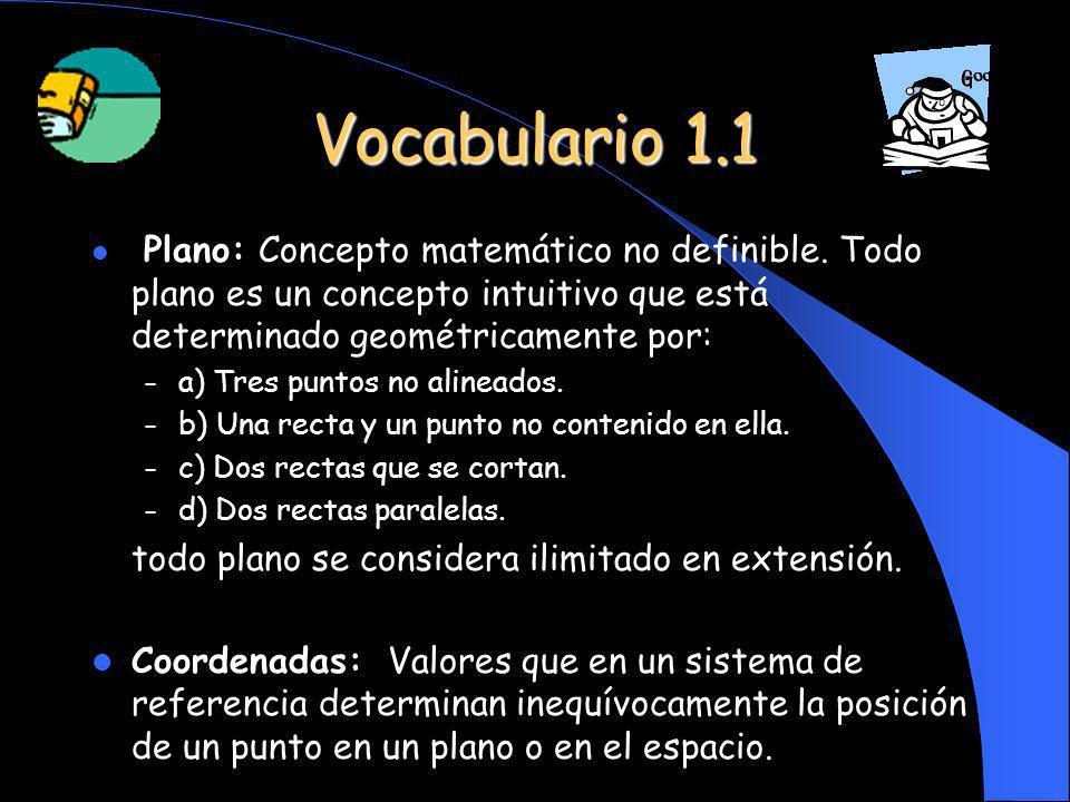 Vocabulario 1.1 Plano: Concepto matemático no definible. Todo plano es un concepto intuitivo que está determinado geométricamente por: