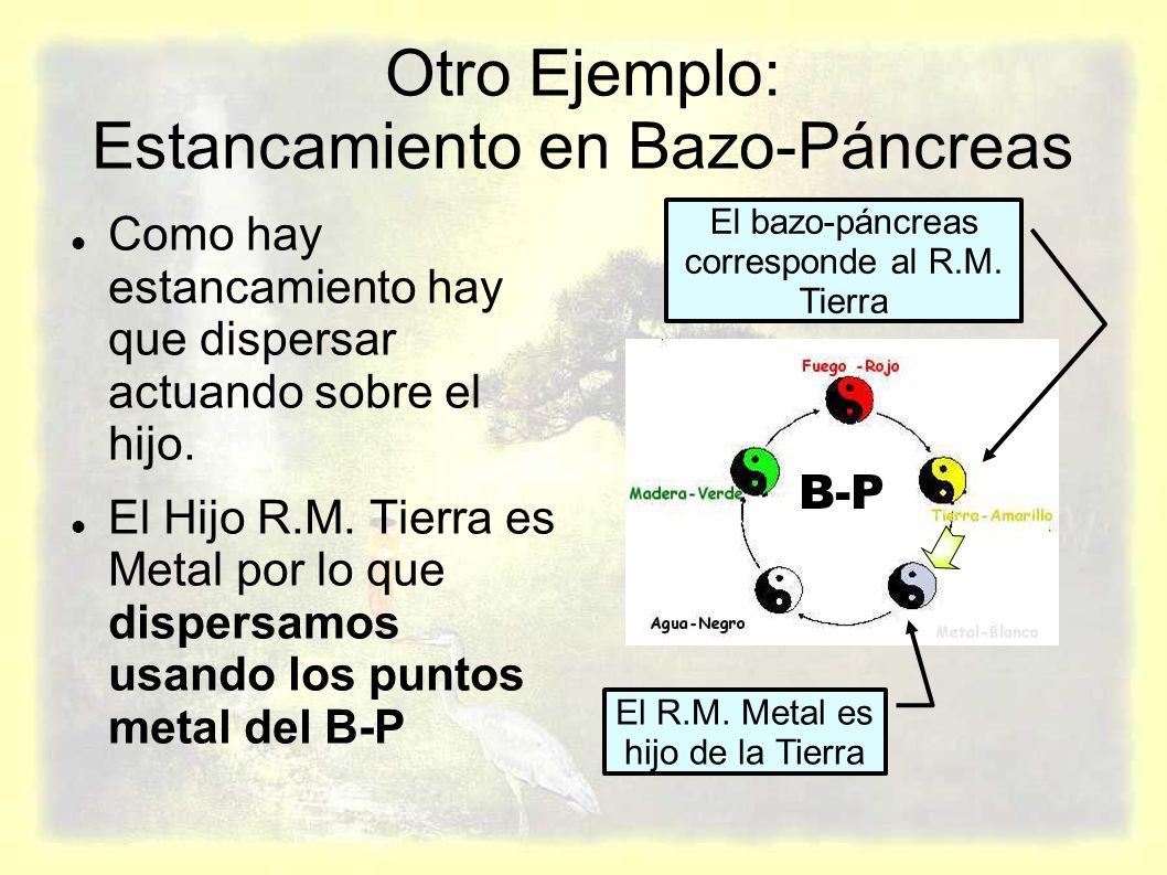 Otro Ejemplo: Estancamiento en Bazo-Páncreas
