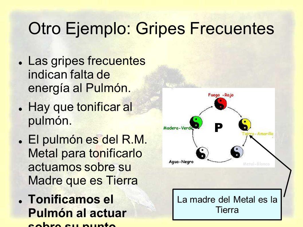 Otro Ejemplo: Gripes Frecuentes