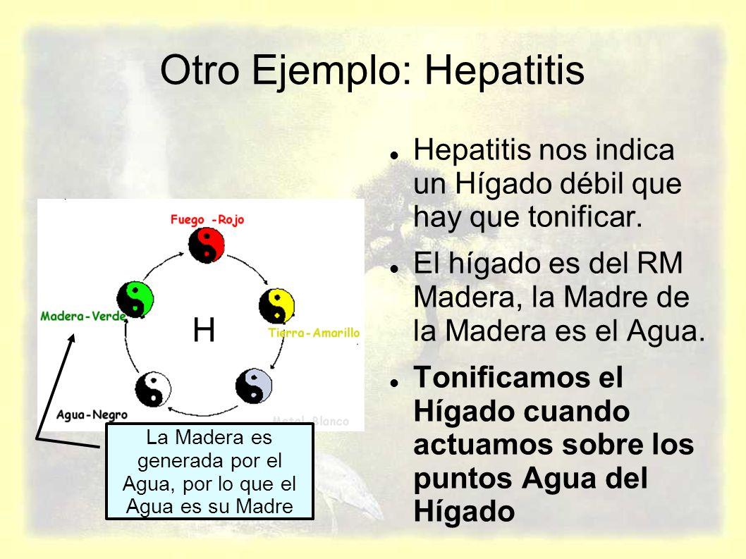 Otro Ejemplo: Hepatitis