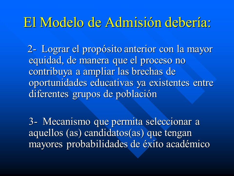 El Modelo de Admisión debería: