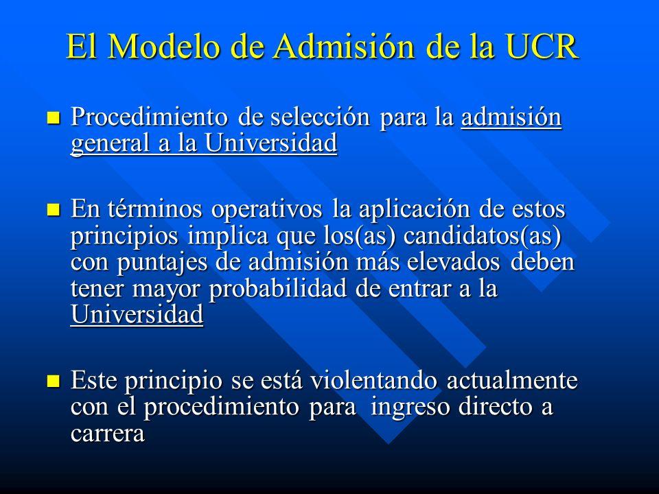 El Modelo de Admisión de la UCR