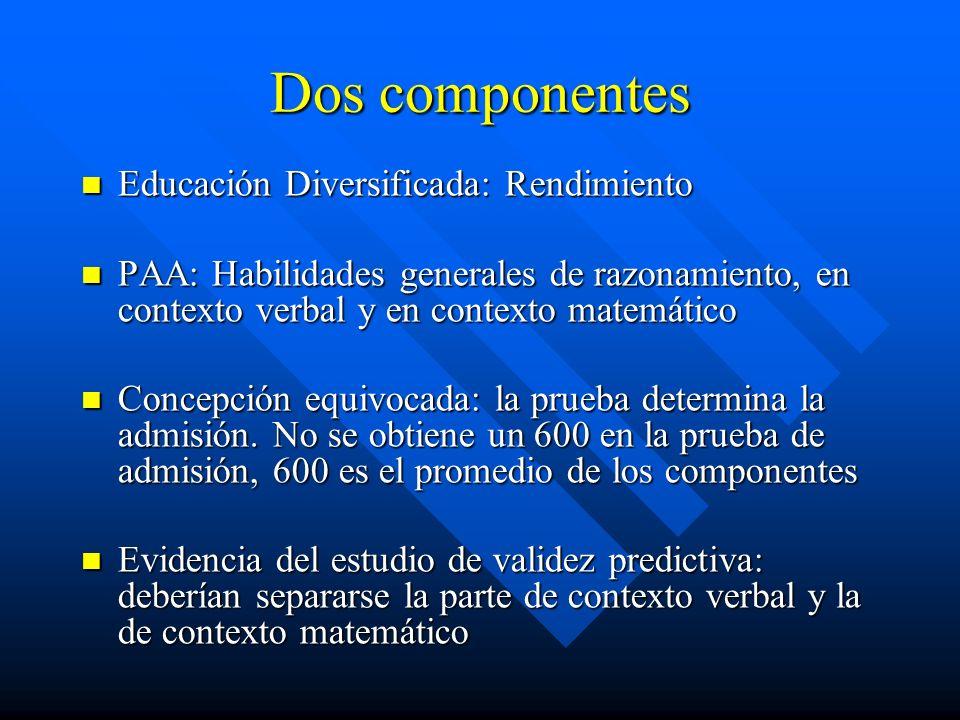 Dos componentes Educación Diversificada: Rendimiento