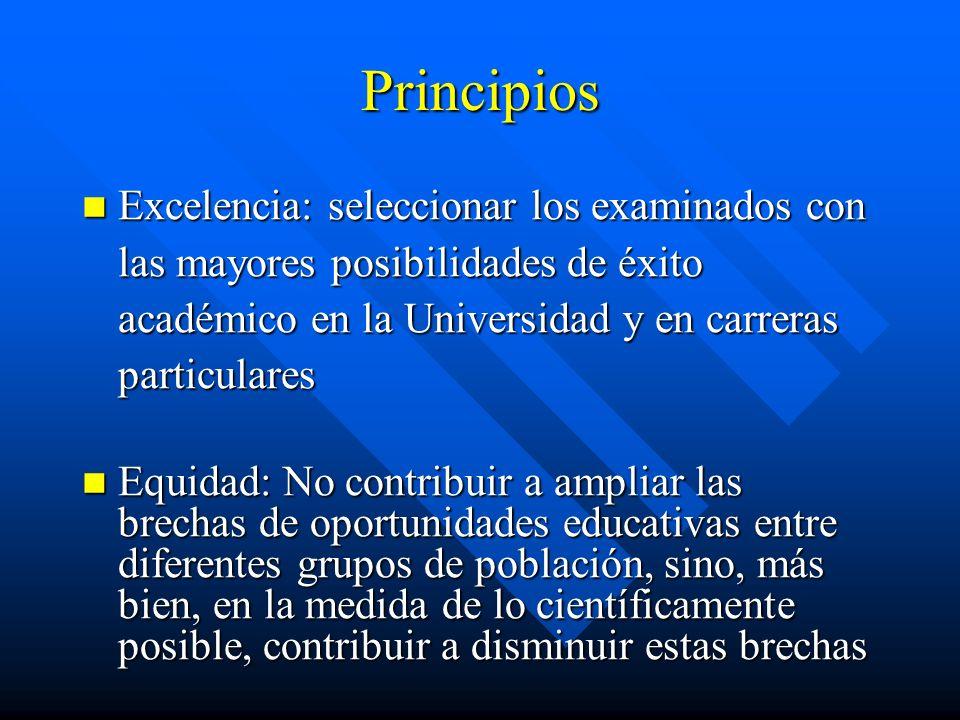 PrincipiosExcelencia: seleccionar los examinados con las mayores posibilidades de éxito académico en la Universidad y en carreras particulares.