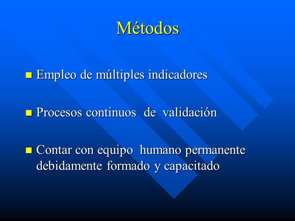 Métodos Empleo de múltiples indicadores