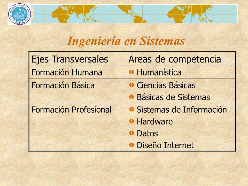 Ingeniería en Sistemas