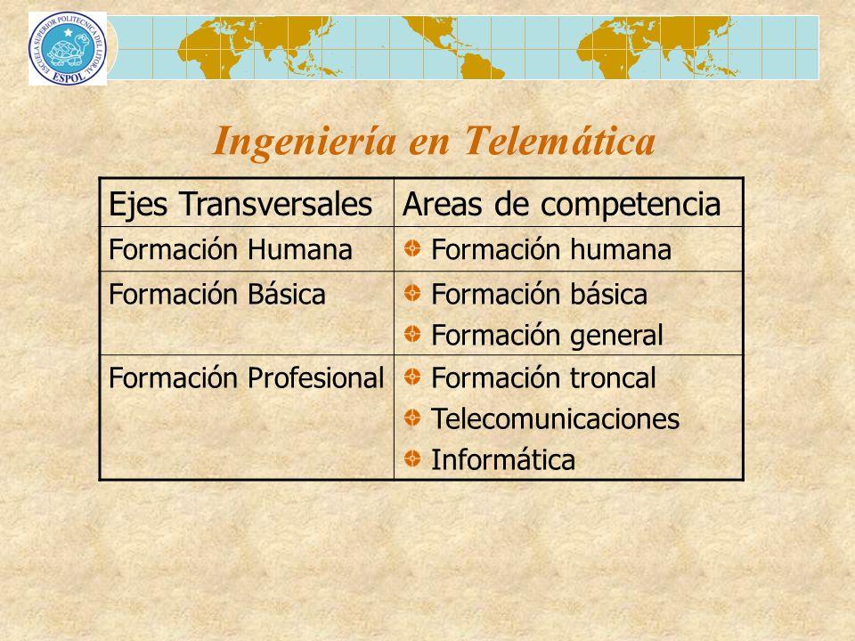 Ingeniería en Telemática